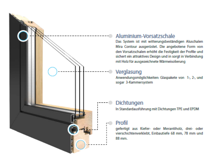 Alu-Holzfenster Duoline