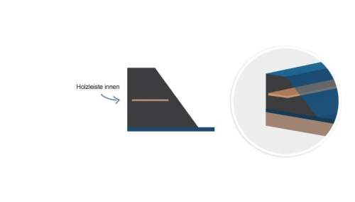 Wasserbett Schaumrahmen Grafik